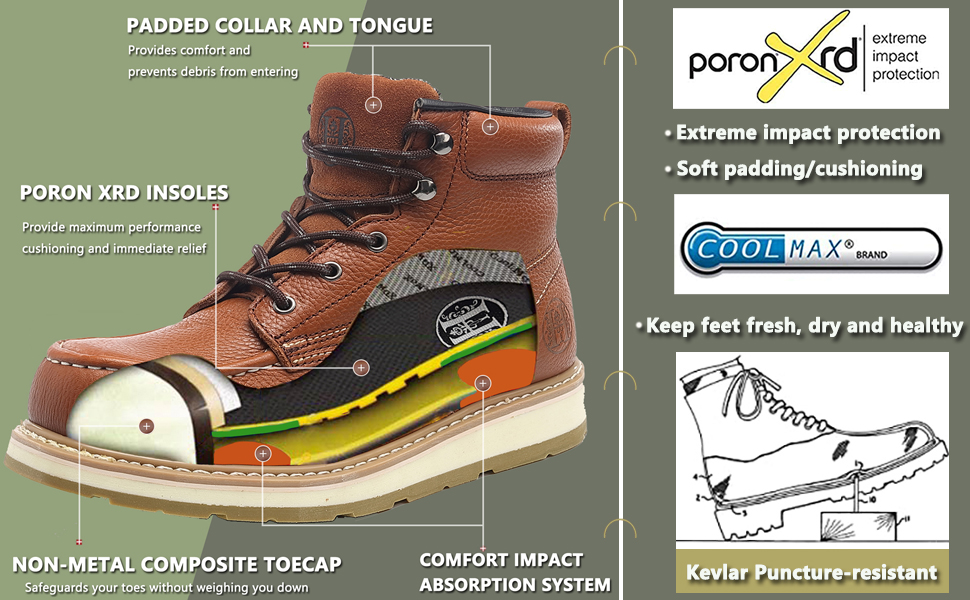 WORK BOOTS FOR MEN BREATHABLE SAFETY