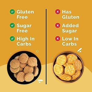 Bakery Style Gourmet Cookies | 100% Sugar Free | Gluten Free