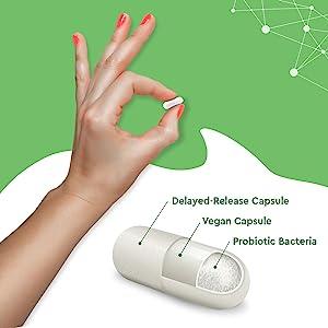 Capsule contains