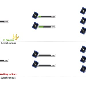 Acumen Disc 1 to 23 Standard-A USB Flash Memory Card Duplicator Copier /& Sanitizer DOD Compliant System 2.0//3.0 Digital Key Dongle//SSD//External Hard Drive Mass Storage
