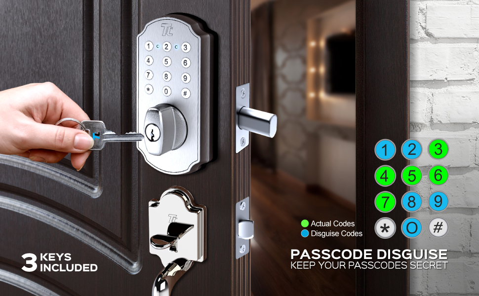 PASSCODE DISGUISE KEEP YOUR PASSCODES SECRET