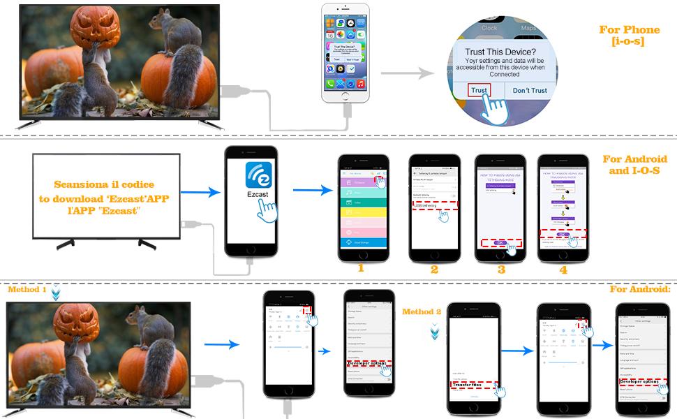 smartphone to hdmi