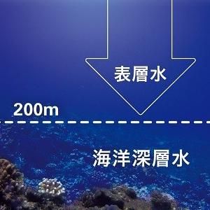 メディプラス mediplus 化粧水 海洋深層水 アイソトニック ブースター 導入液 人気 おすすめ ランキング 保湿 乾燥肌 合成界面活性剤不使用 無添加 ミネラル ケラチン NMF 乾燥 肌荒れ
