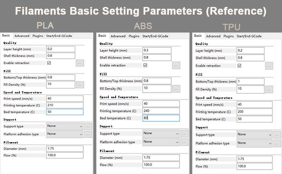 Main filaments setting parameters