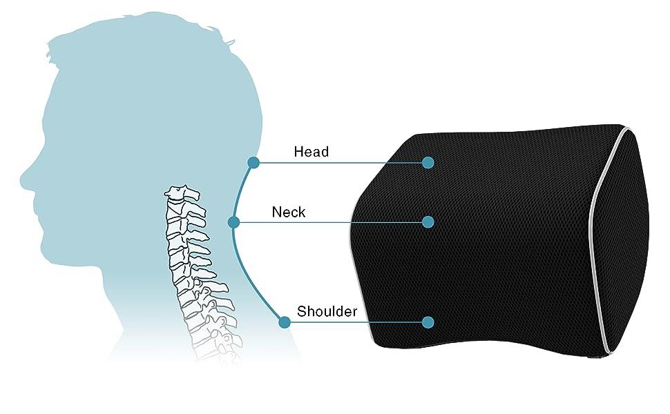 Bonmedico Almohada para Cuello y Coche, Almohada Ergonómica para el Cuello Hecha de Espuma de Memoria, Almohada de Viaje