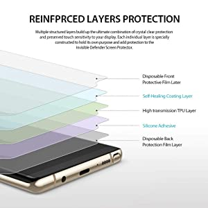 Multiple Layer Protection