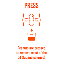 Press oil out of peanut pbfit peanut butter powder betterbody foods
