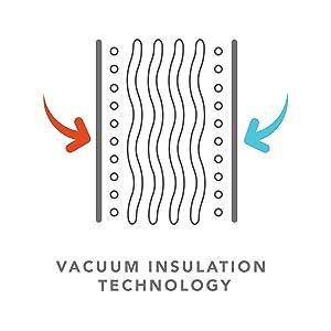 Simple Modern Vacuum Insulation Technology
