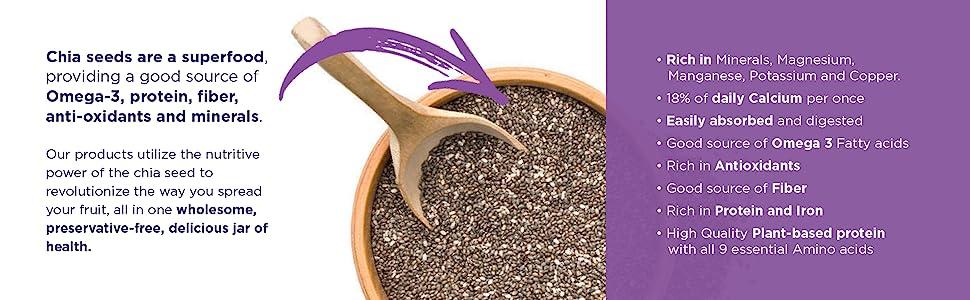 Chia Seed Benefits