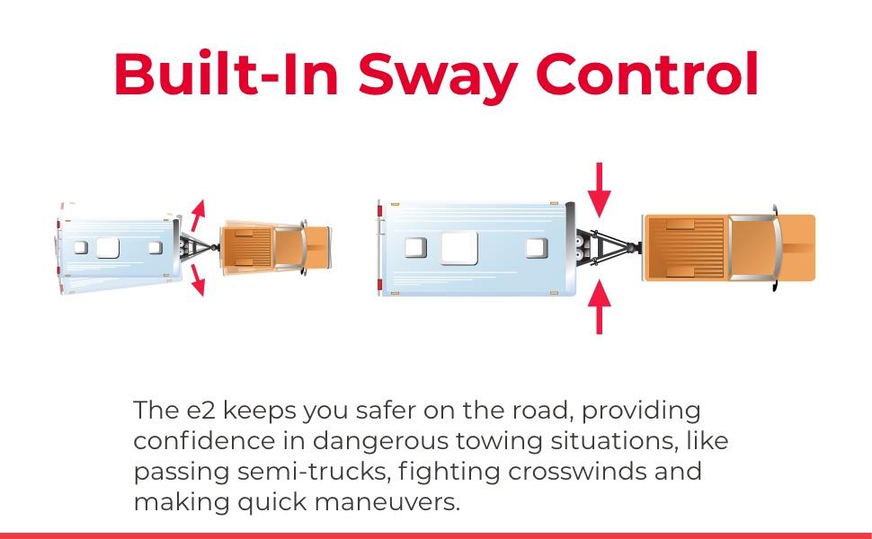 fw, sway-control, e2,