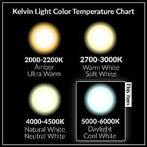 Comparative Kelvin Light Color Temperature Chart 4000K 4500K 5000K 5500K 6000K 6500K Daylight