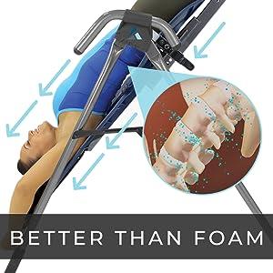 Better Than Foam - Patented Surface Enhances Benefits