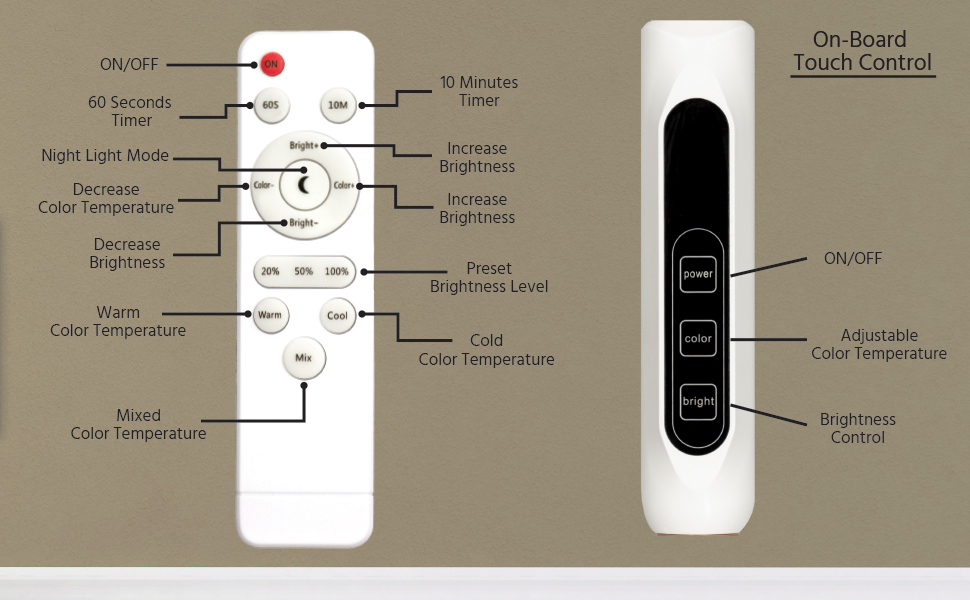 Remote Control amp; Touch Control