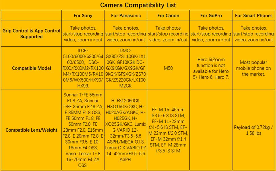 Compatibility List