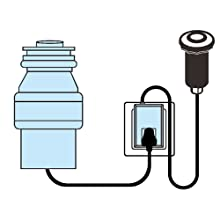 sink top switch for garbage disposal