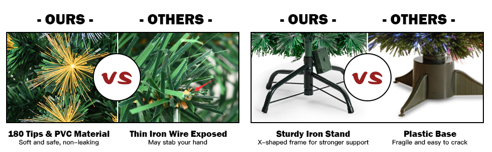 compare with other tree