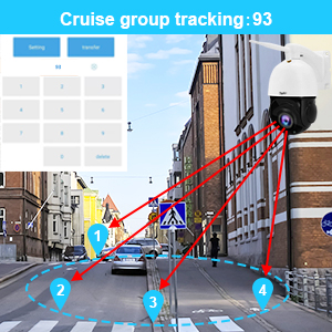 Preset position auto-tracking