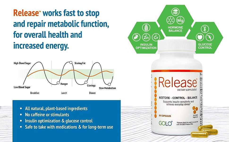 insulin optimization, hormone balance, glucose control, metabolic function