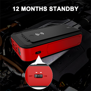 12 month standby