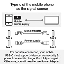 Connectivity Guide