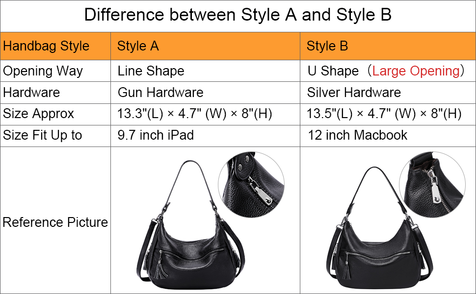 Difference Between Style A and Style B