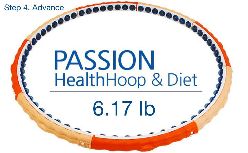 Passion Magnetic Health Hoola Hula Hoop Weighted 6.17lb  advance step4