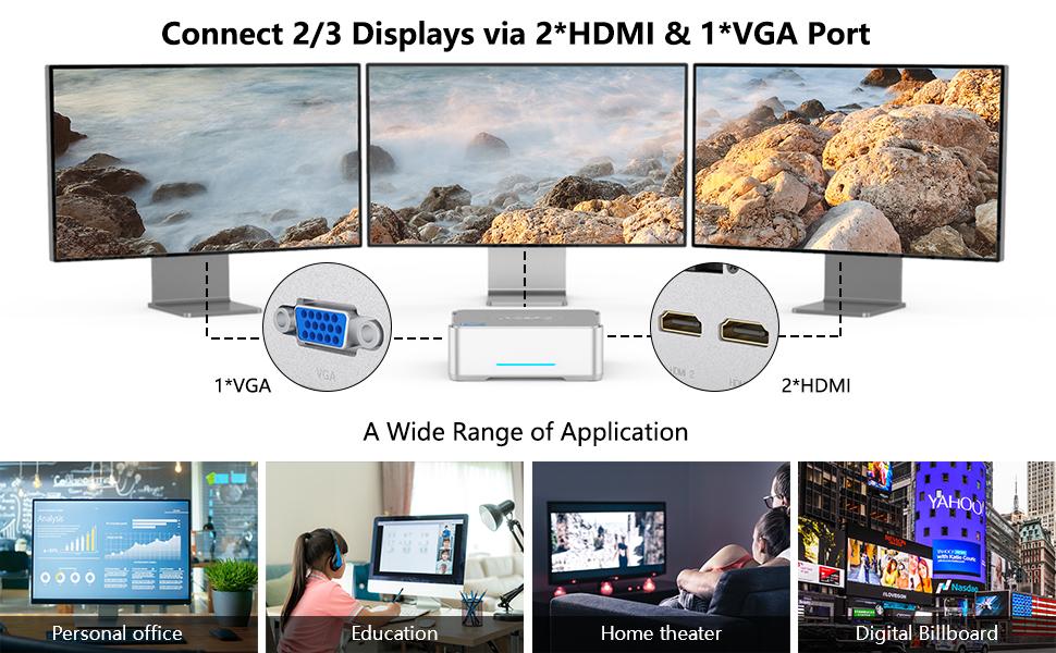 MINI PC HDMI