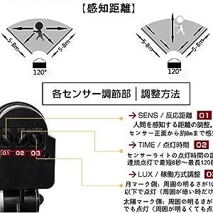 センサーライト 3灯 ソーラーライト ソーラー センサー ライト
