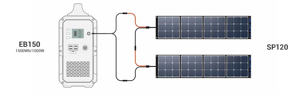 portable power station 1500W/1000W