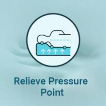 pressure relieving mattress topper