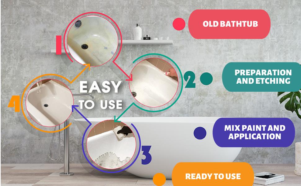 armoglaze,bathtub refinishing kit,coating,ekopel,