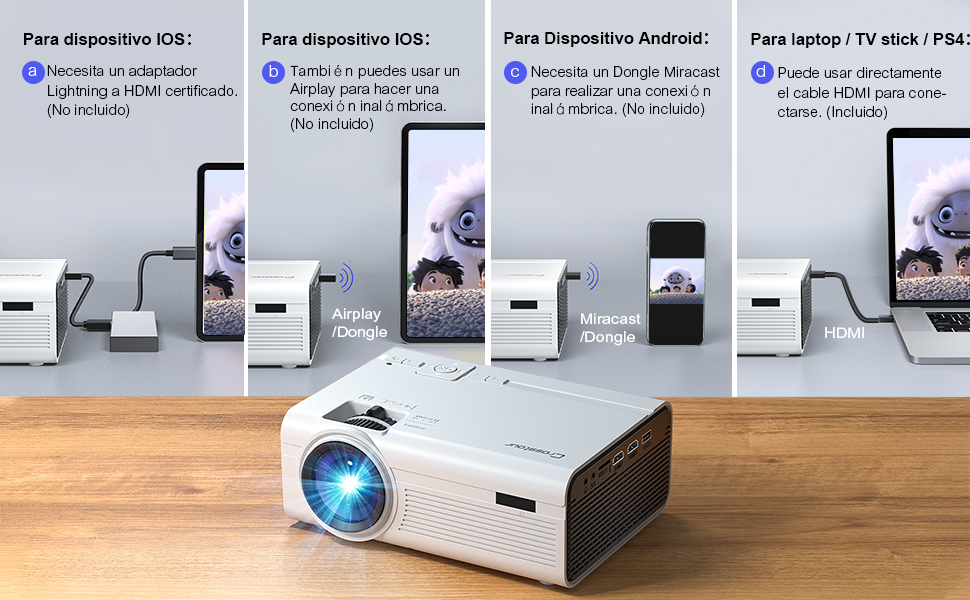 proyector home cinema hdmi dongle