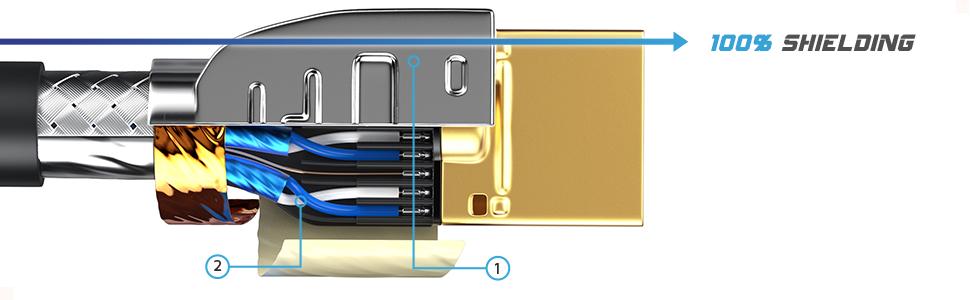 HDMI Connector  Shielding aluminum cupper