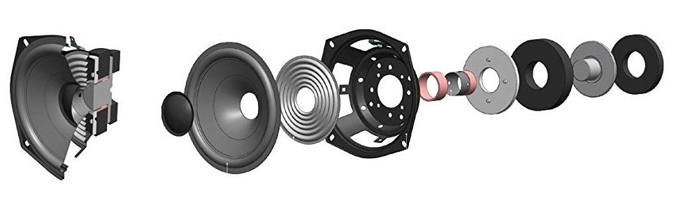 Q Acoustics 3000i range driver unit