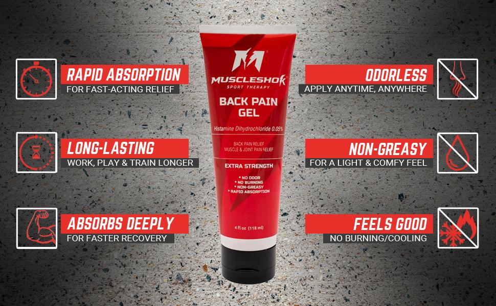 Back Pain Gel Key Points Mod 2