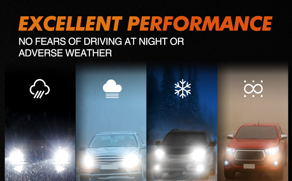 SEALIGHT LED Headlight Bulbs, no fear of driving at night or adverse weather