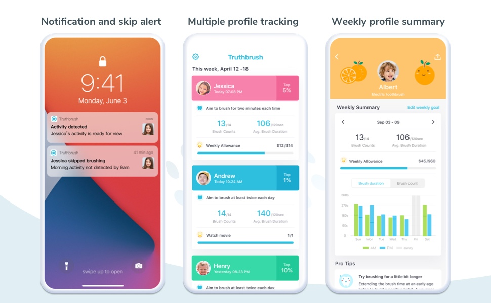 notification, multiple profile tracking and weekly view