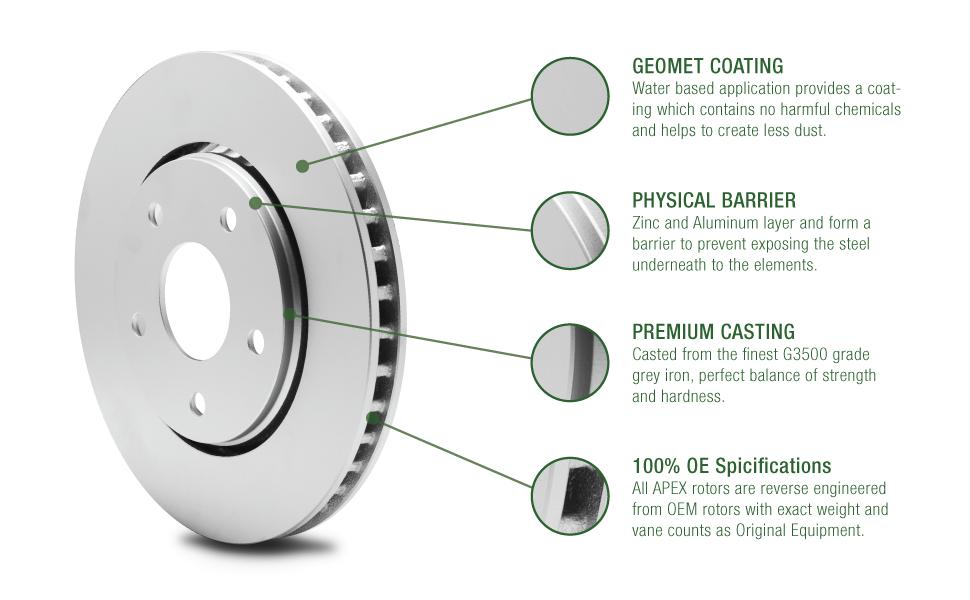 geomet, brake kit, rotors, coated, OEM, anti-rust, front, rear, truck, hauling, towing, off-road