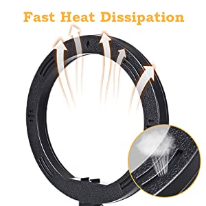ring light with fast cooling holes