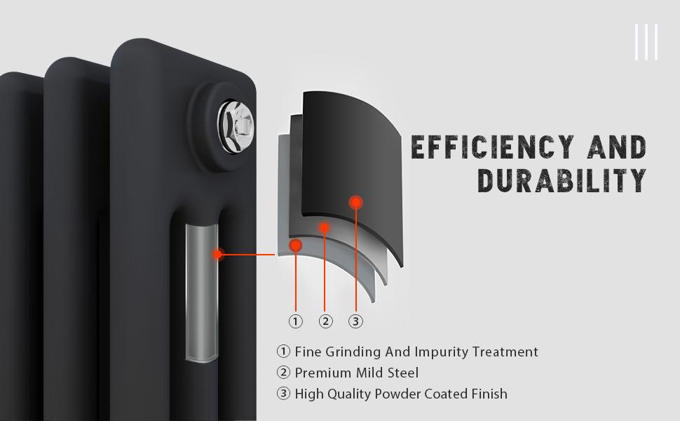 ELEGANT Traditional Radiator Anthracite Double Horizontal Cast Iron Grey Bathroom Radiators 2 Column