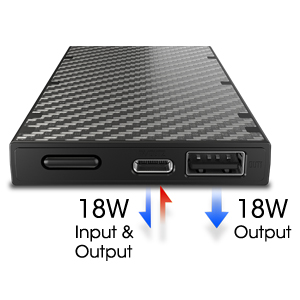 Depicting the ports input/output power