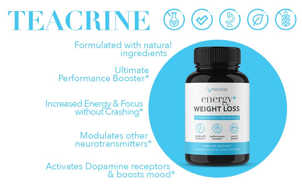 teacrine, energy boost, nootropic brain supplement, natural energy supplement, theacrine
