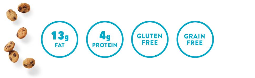 gluten free grain free keto snacks keto food keto foods
