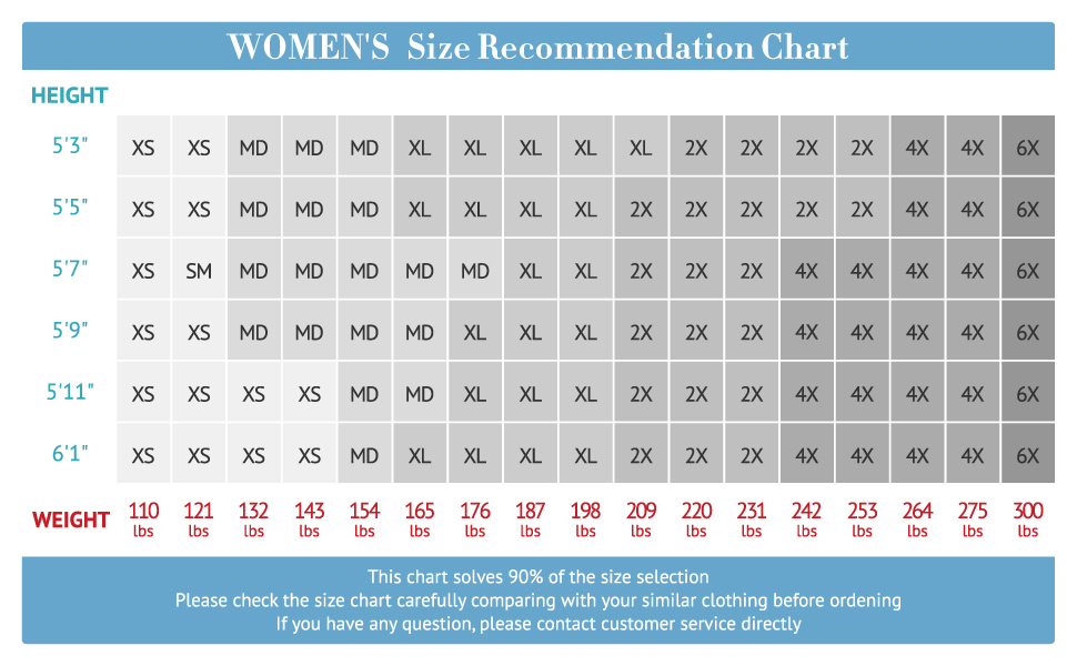 size recommendation chart