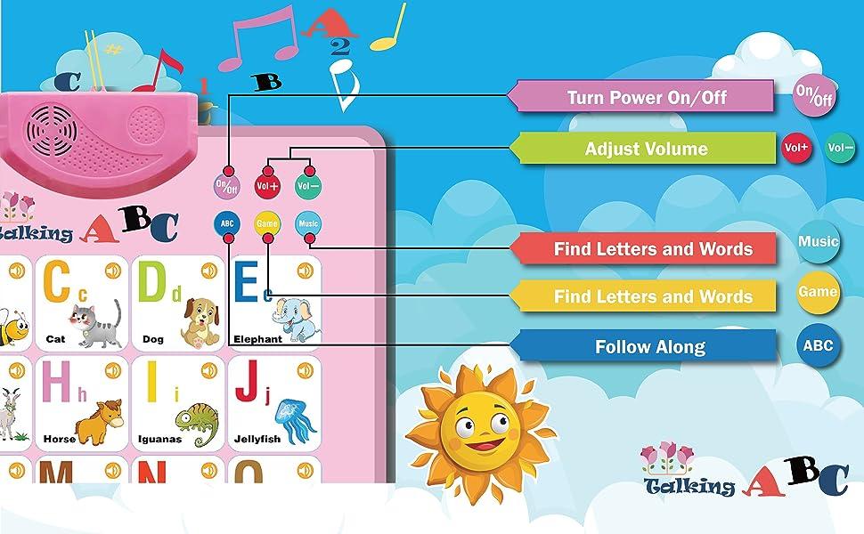 VICHFA KOSA Electronic Interactive Alphabet Wall Chart.ABC & 123s