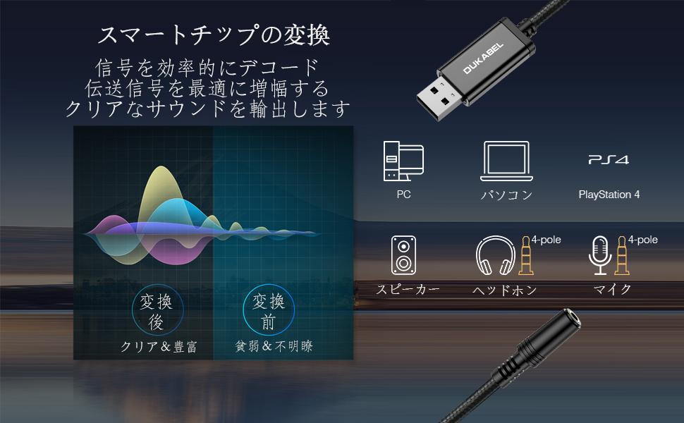 USB オーディオ 変換アダプタ