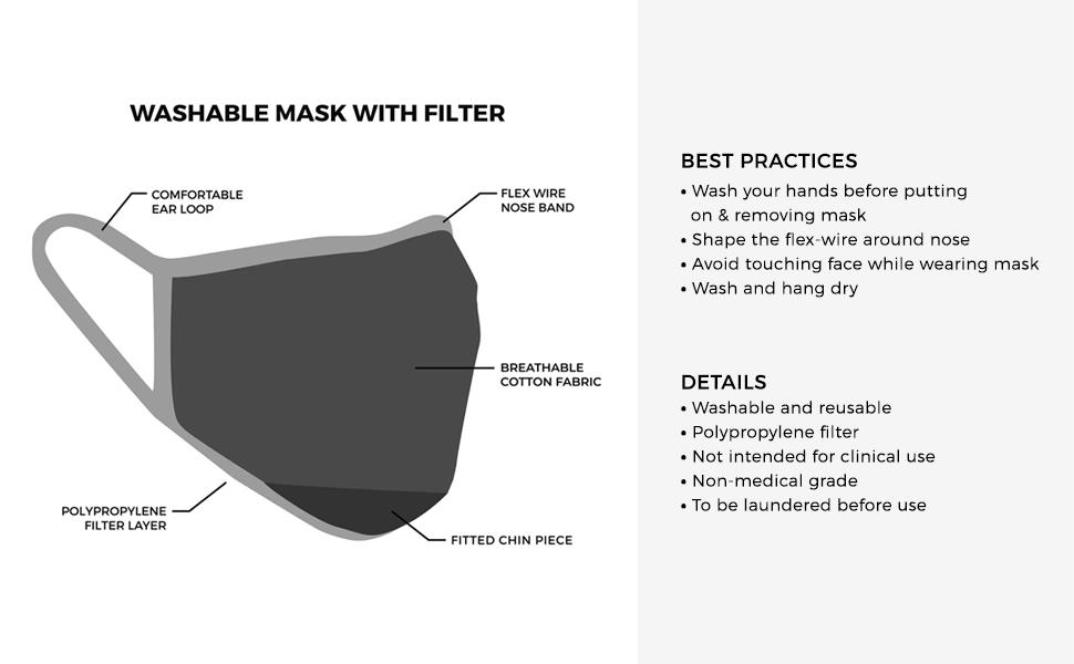 Allett Face Masks Best Practices