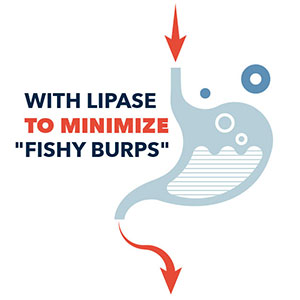 With Lipase to help prevent fishy burps