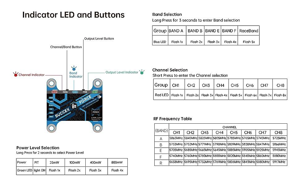 iFlight SucceX-Force 5.8G VTX Video Transmission 25mW-600mW Adjustable