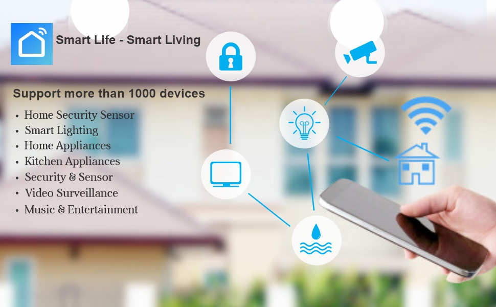 D3D Home Security System G12
